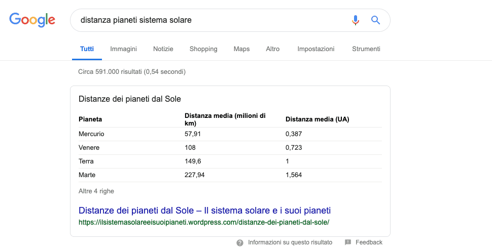 Google | Esempio Featured Snippet Table