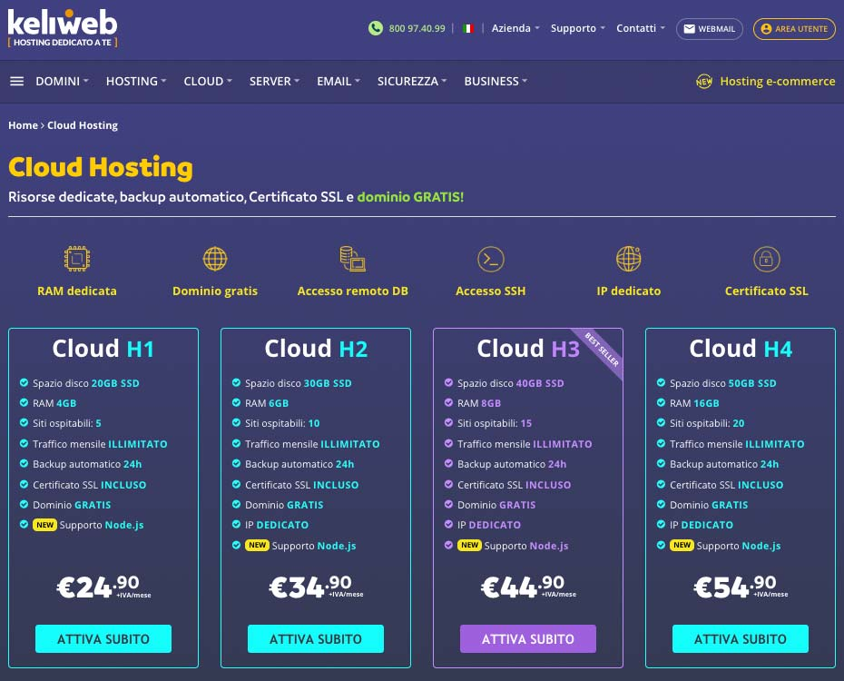 Keliweb | Cloud